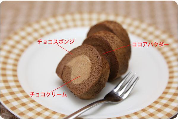 カットブフェロール(チョコ)